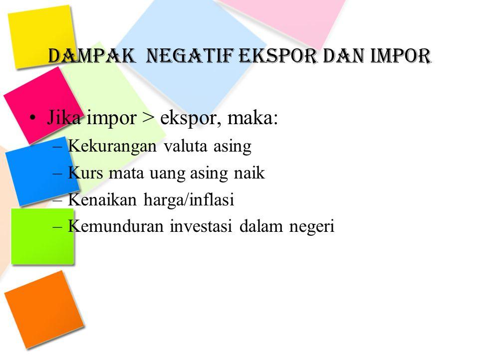 Dampak negatif ekspor dan impor