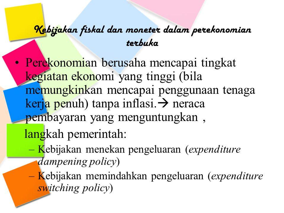 Kebijakan fiskal dan moneter dalam perekonomian terbuka