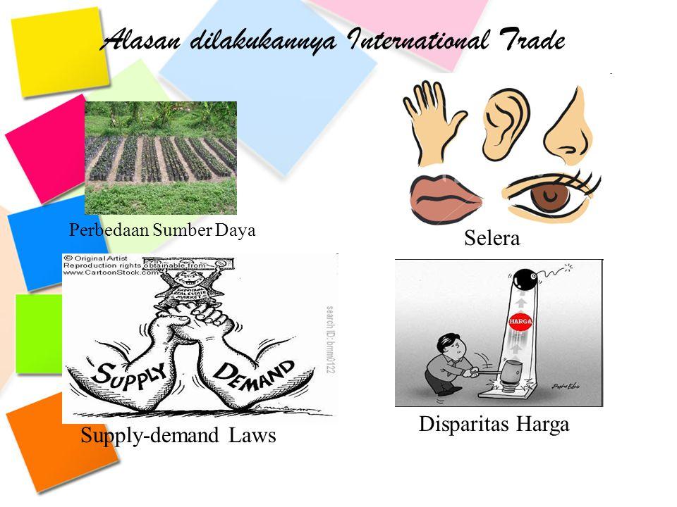 Alasan dilakukannya International Trade