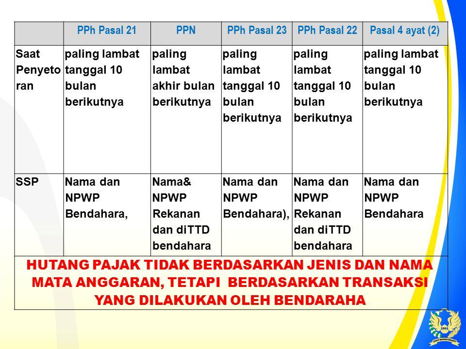 PPh Pasal 21 PPN. PPh Pasal 23. PPh Pasal 22. Pasal 4 ayat (2) Saat Penyetoran. paling lambat tanggal 10 bulan berikutnya.