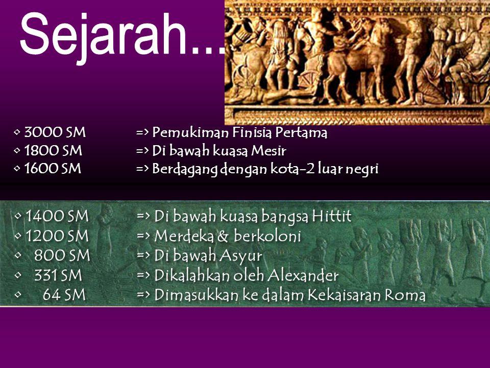 Sejarah... 1400 SM => Di bawah kuasa bangsa Hittit