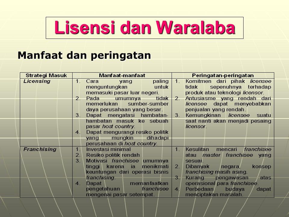 Lisensi dan Waralaba Manfaat dan peringatan