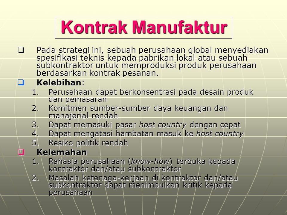 Kontrak Manufaktur