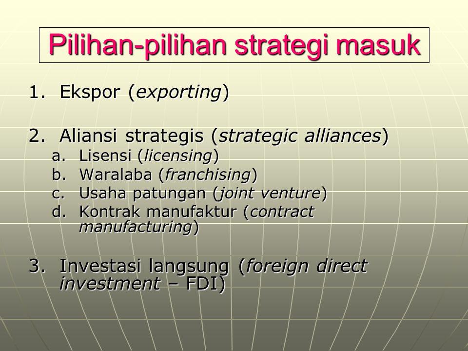 Pilihan-pilihan strategi masuk