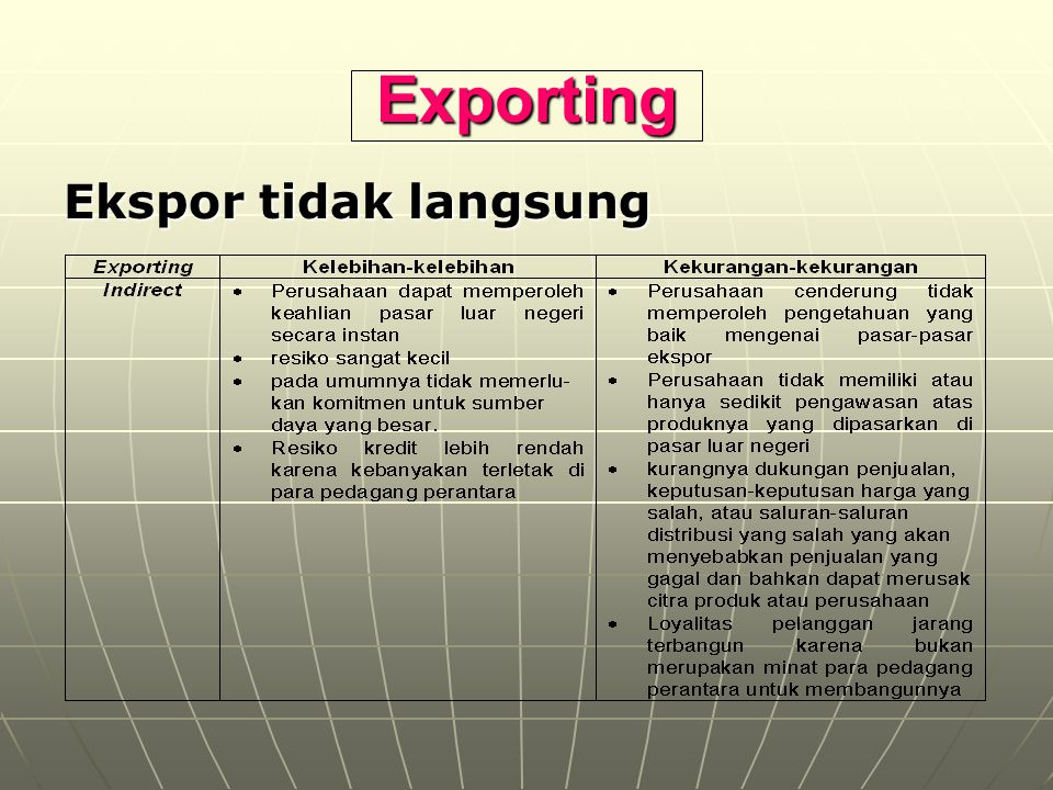 Exporting Ekspor tidak langsung