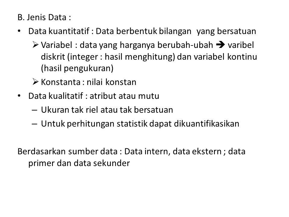 B. Jenis Data : Data kuantitatif : Data berbentuk bilangan yang bersatuan.