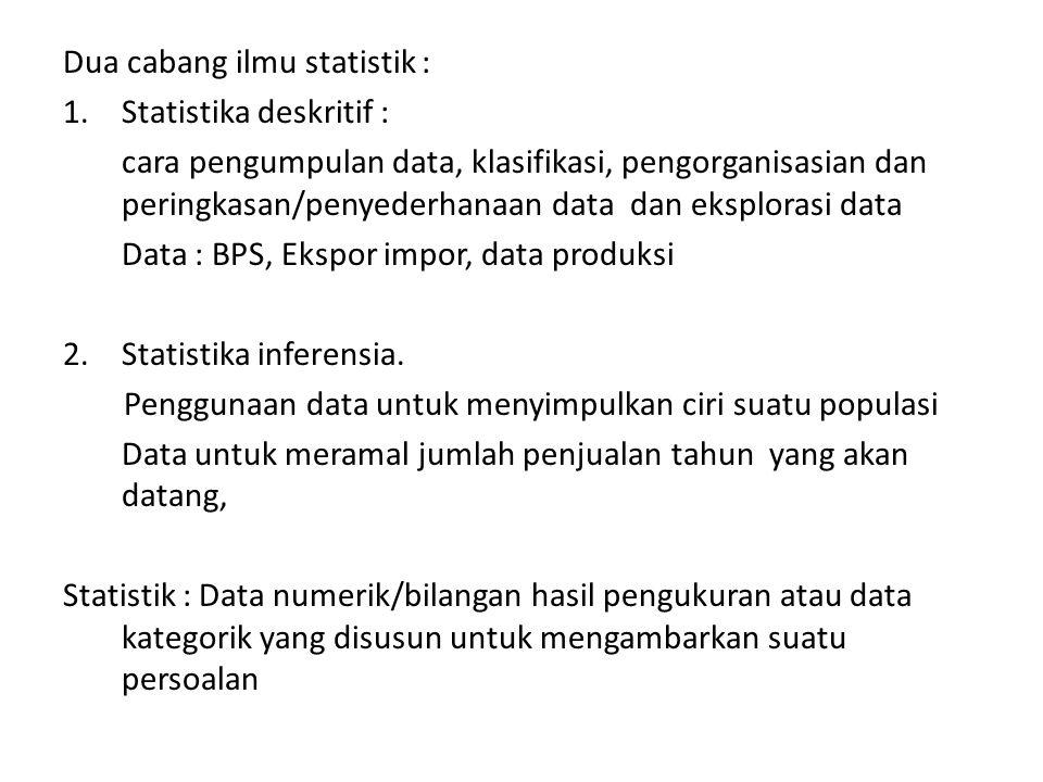 Dua cabang ilmu statistik :