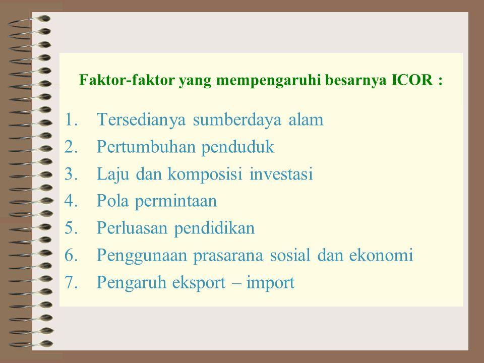 Faktor-faktor yang mempengaruhi besarnya ICOR :