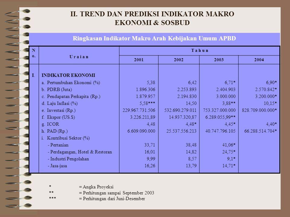 II. TREND DAN PREDIKSI INDIKATOR MAKRO EKONOMI & SOSBUD