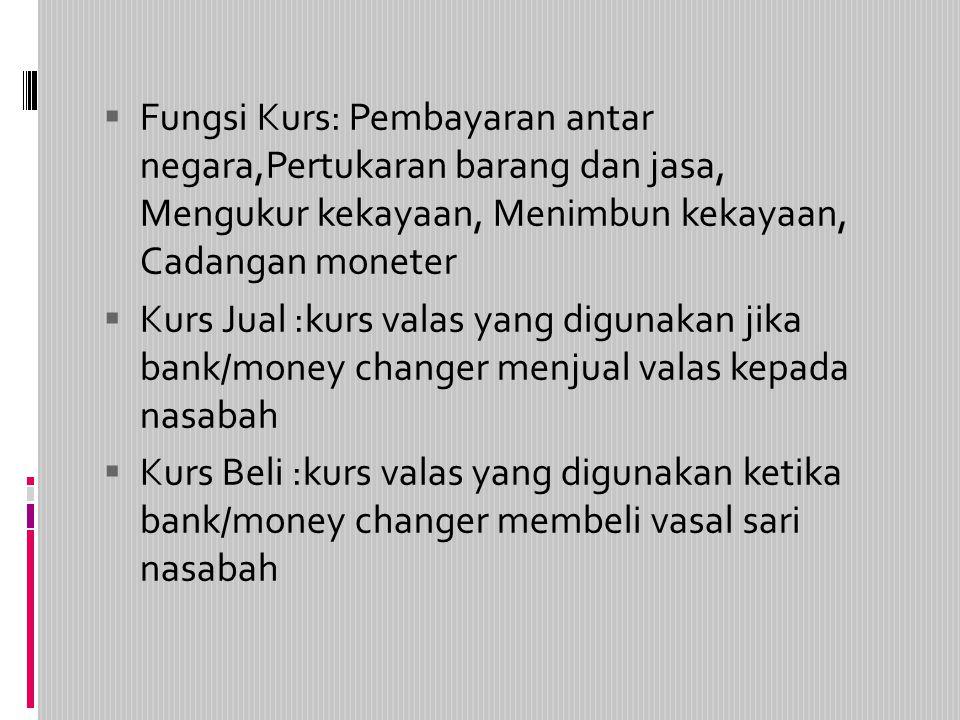 Fungsi Kurs: Pembayaran antar negara,Pertukaran barang dan jasa, Mengukur kekayaan, Menimbun kekayaan, Cadangan moneter