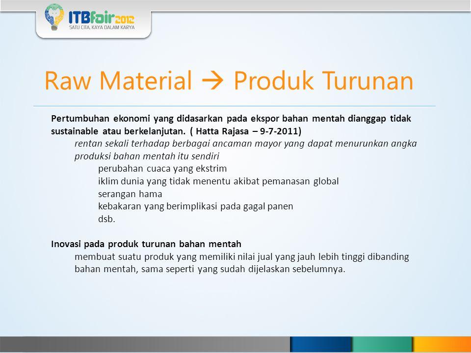 Raw Material  Produk Turunan