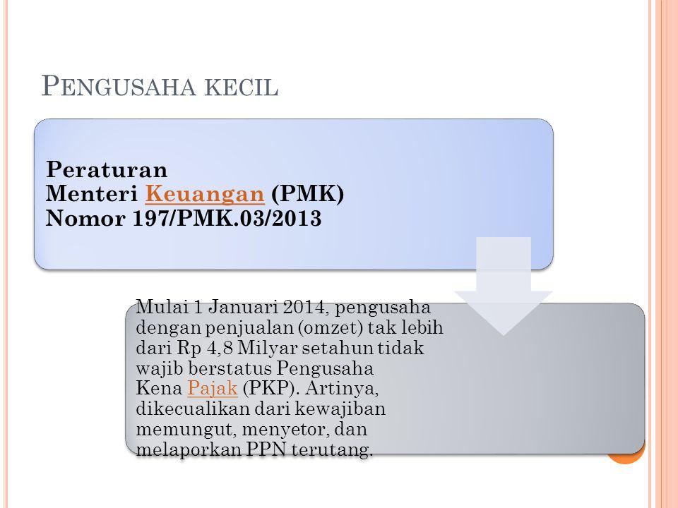 Pengusaha kecil Peraturan Menteri Keuangan (PMK) Nomor 197/PMK.03/2013