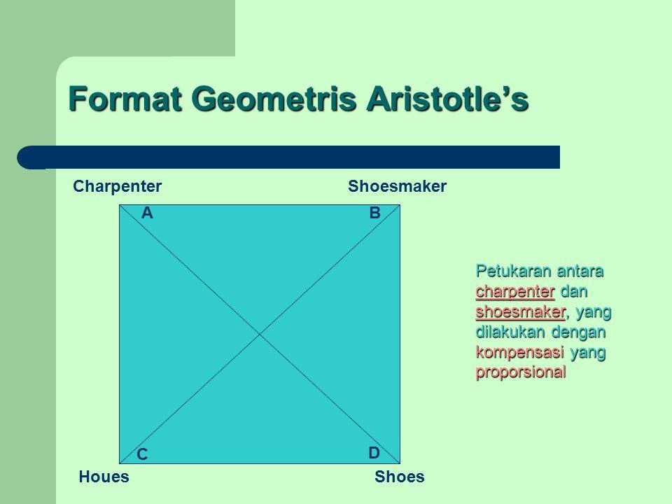 Format Geometris Aristotle's