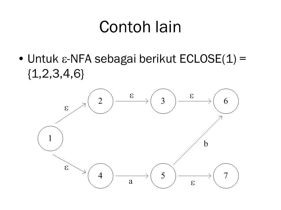 Contoh lain Untuk -NFA sebagai berikut ECLOSE(1) = {1,2,3,4,6}