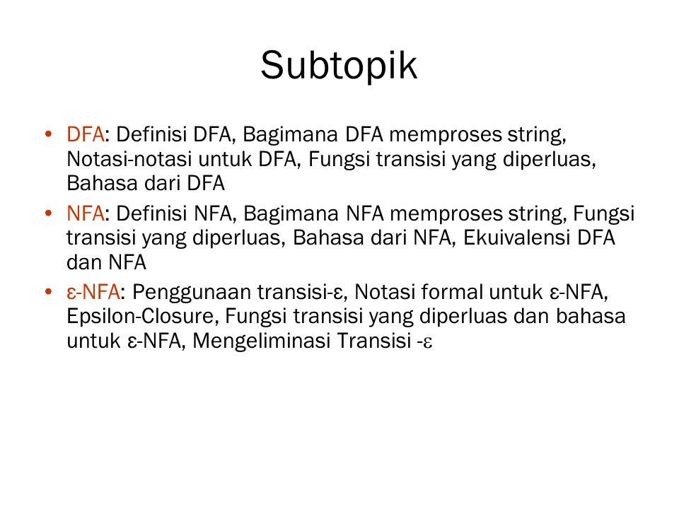 Subtopik DFA: Definisi DFA, Bagimana DFA memproses string, Notasi-notasi untuk DFA, Fungsi transisi yang diperluas, Bahasa dari DFA.