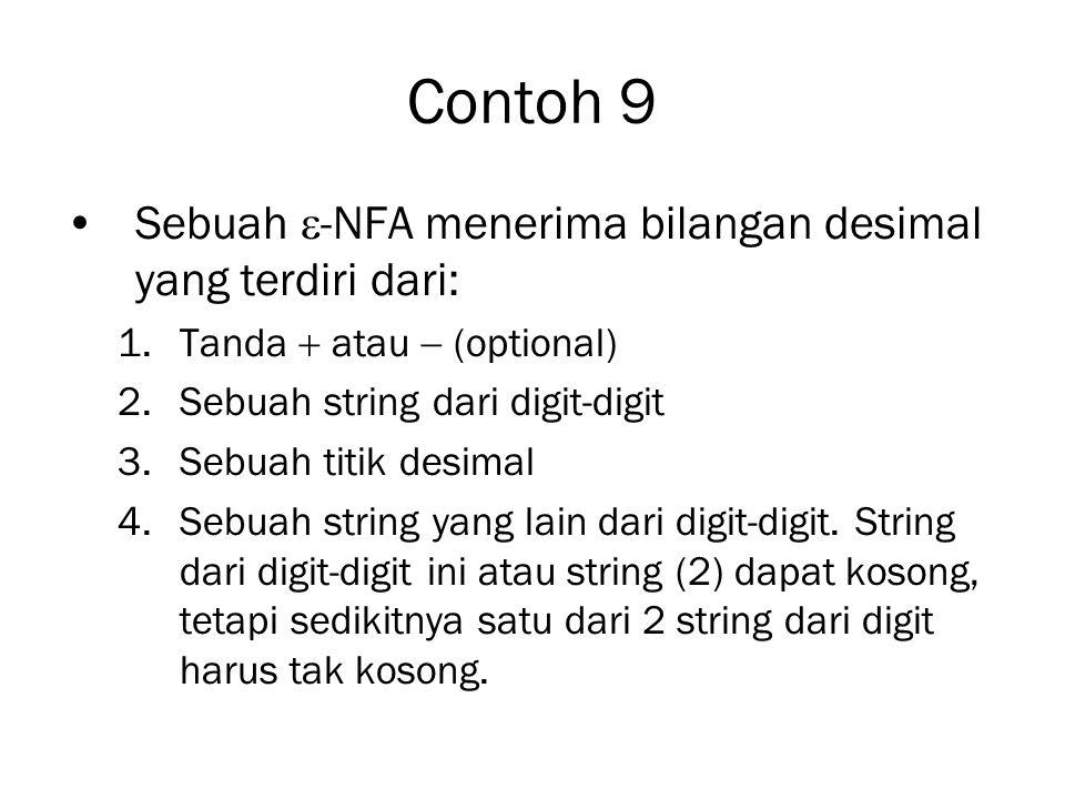 Contoh 9 Sebuah -NFA menerima bilangan desimal yang terdiri dari: