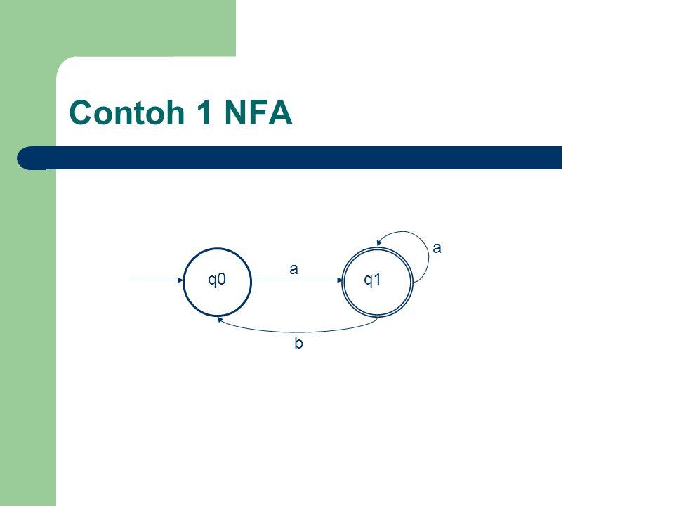 Contoh 1 NFA a a q0 q1 b
