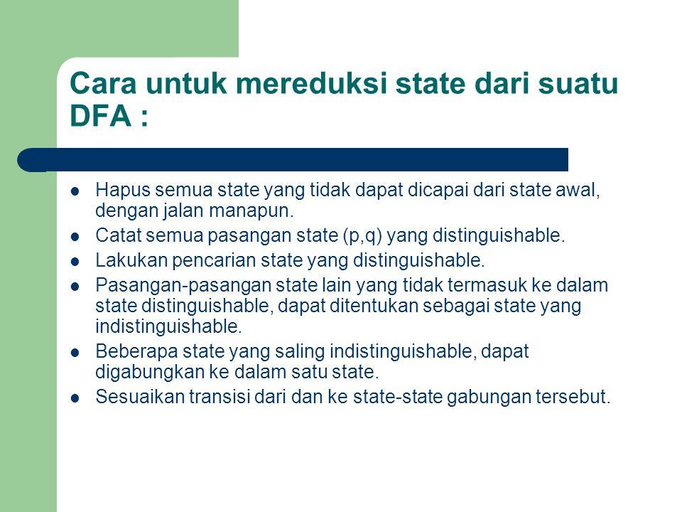 Cara untuk mereduksi state dari suatu DFA :