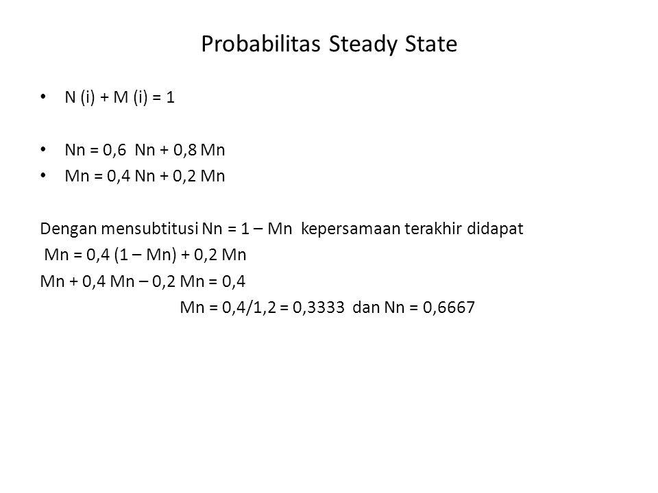Probabilitas Steady State