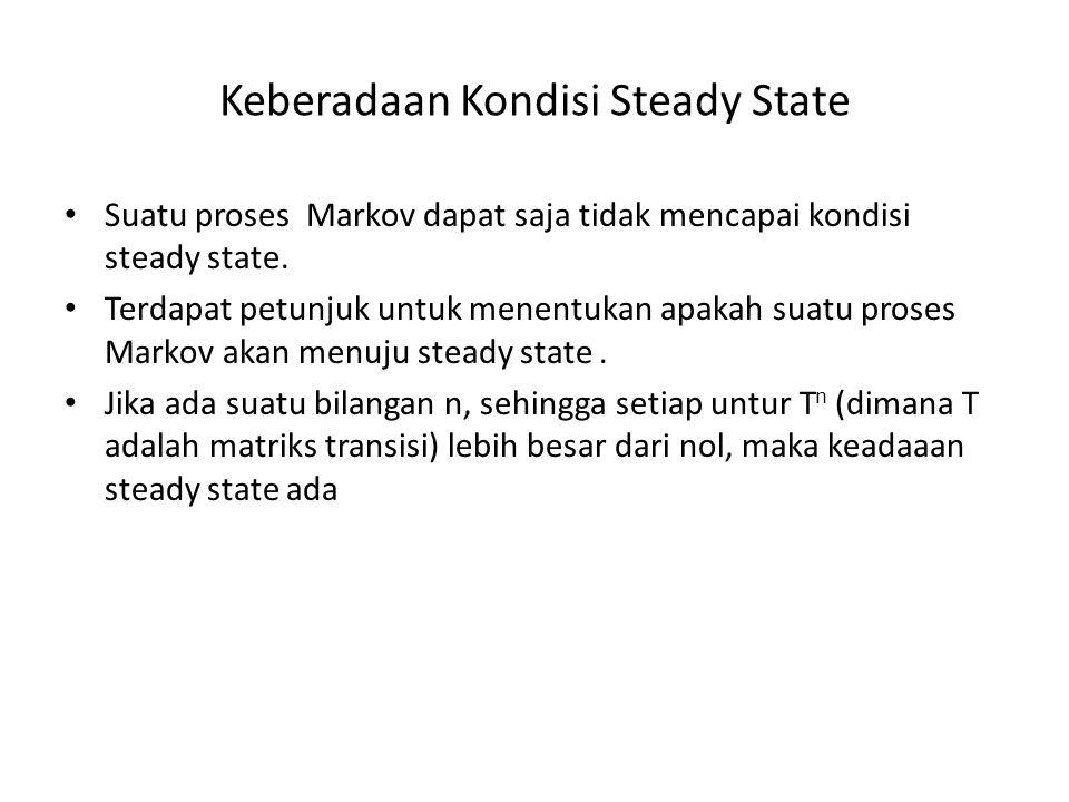 Keberadaan Kondisi Steady State