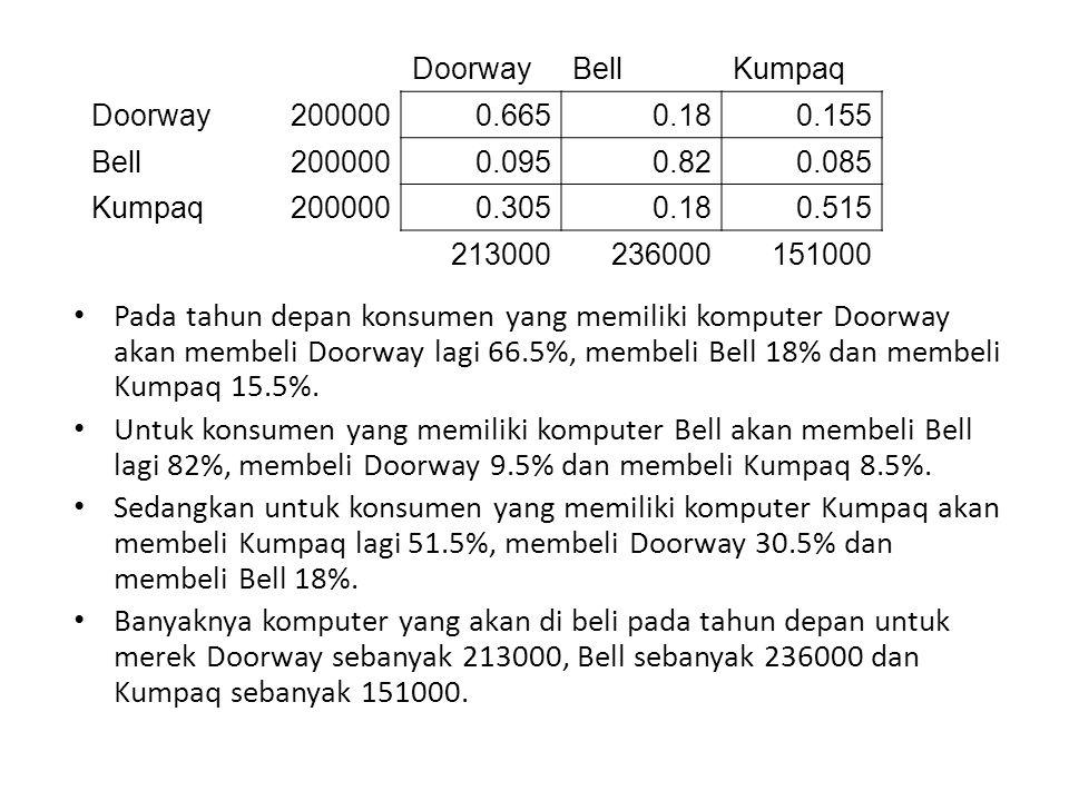 Doorway Bell. Kumpaq. 200000. 0.665. 0.18. 0.155. 0.095. 0.82. 0.085. 0.305. 0.515. 213000.