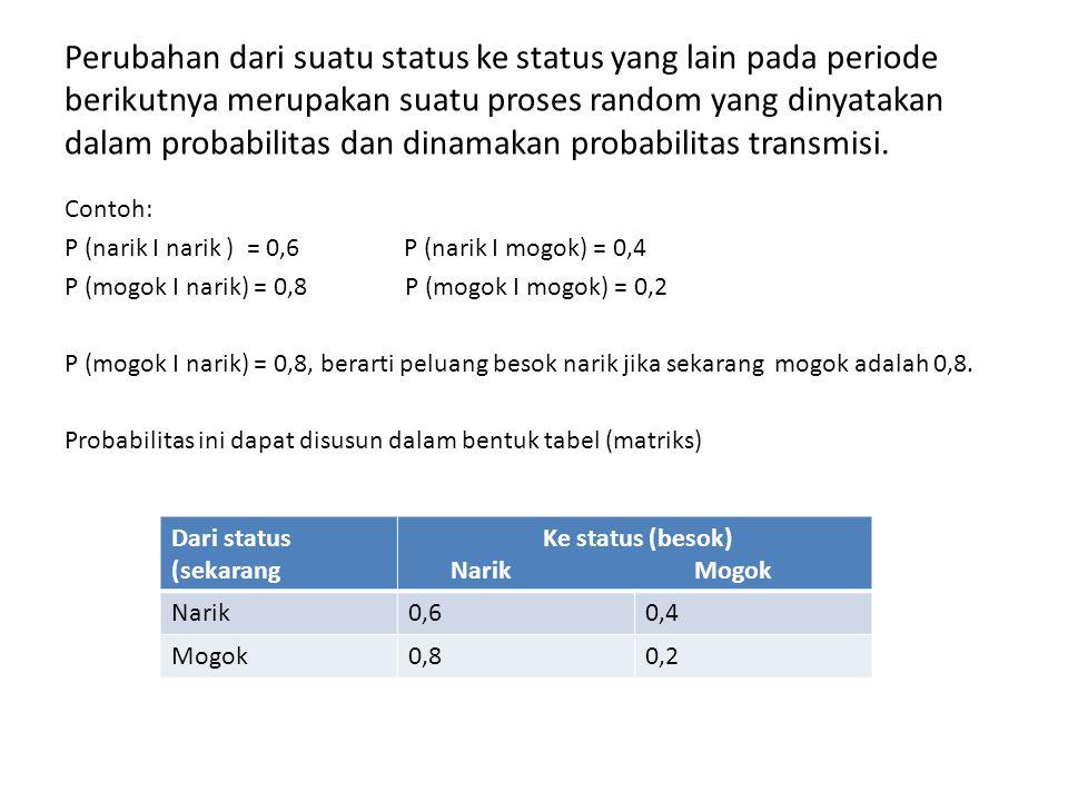 Perubahan dari suatu status ke status yang lain pada periode berikutnya merupakan suatu proses random yang dinyatakan dalam probabilitas dan dinamakan probabilitas transmisi.