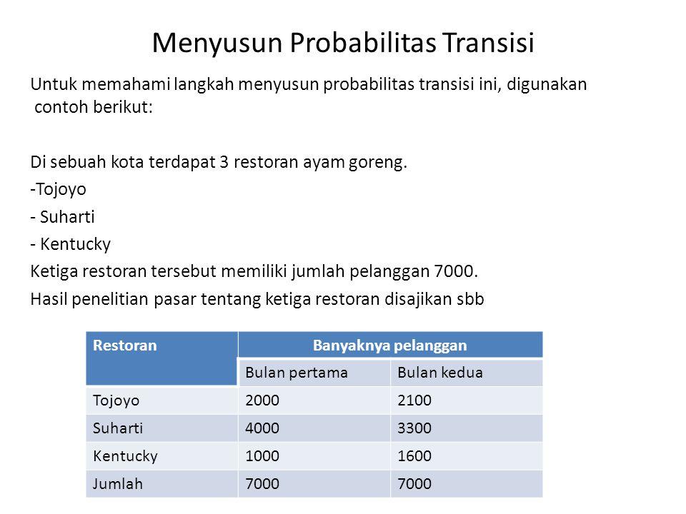 Menyusun Probabilitas Transisi