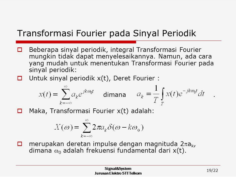 Transformasi Fourier pada Sinyal Periodik
