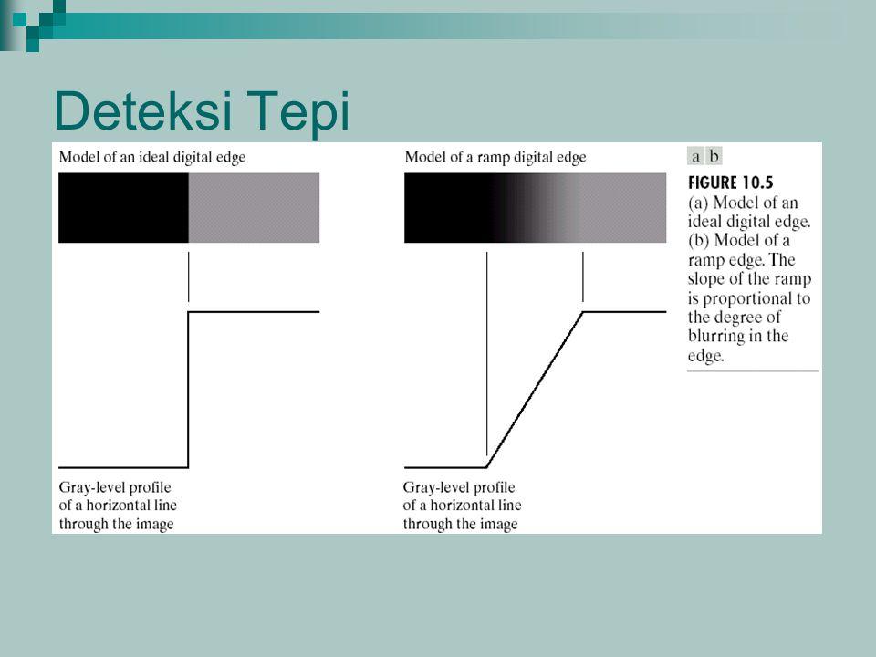 Deteksi Tepi