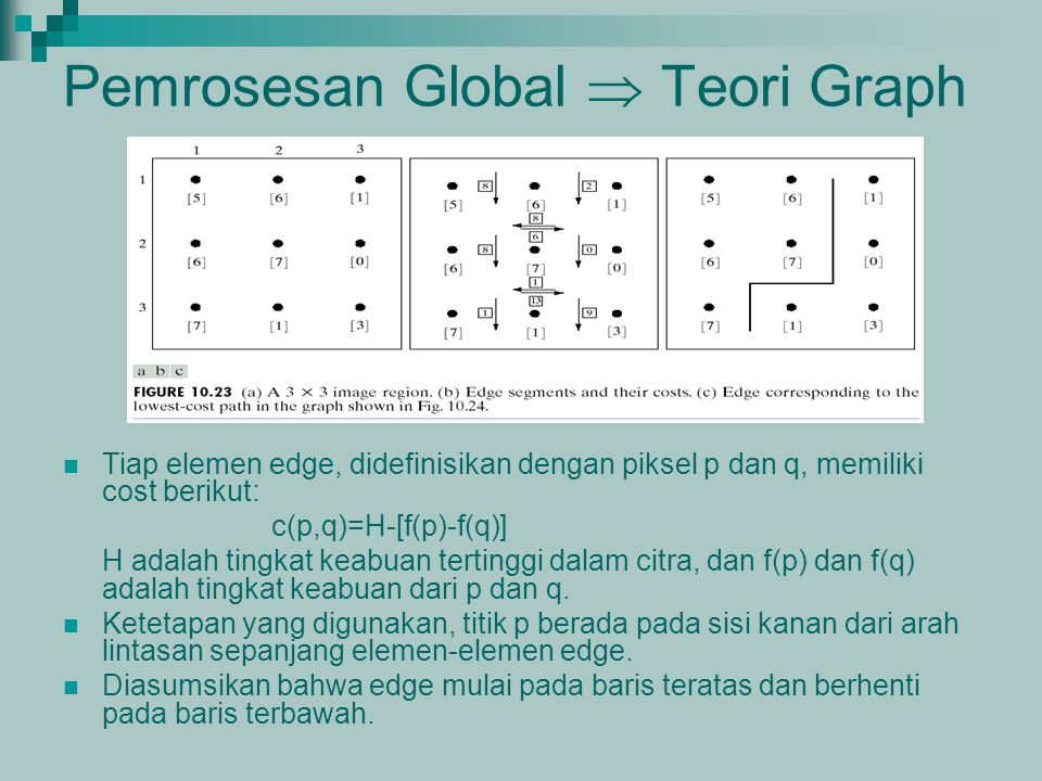 Pemrosesan Global  Teori Graph