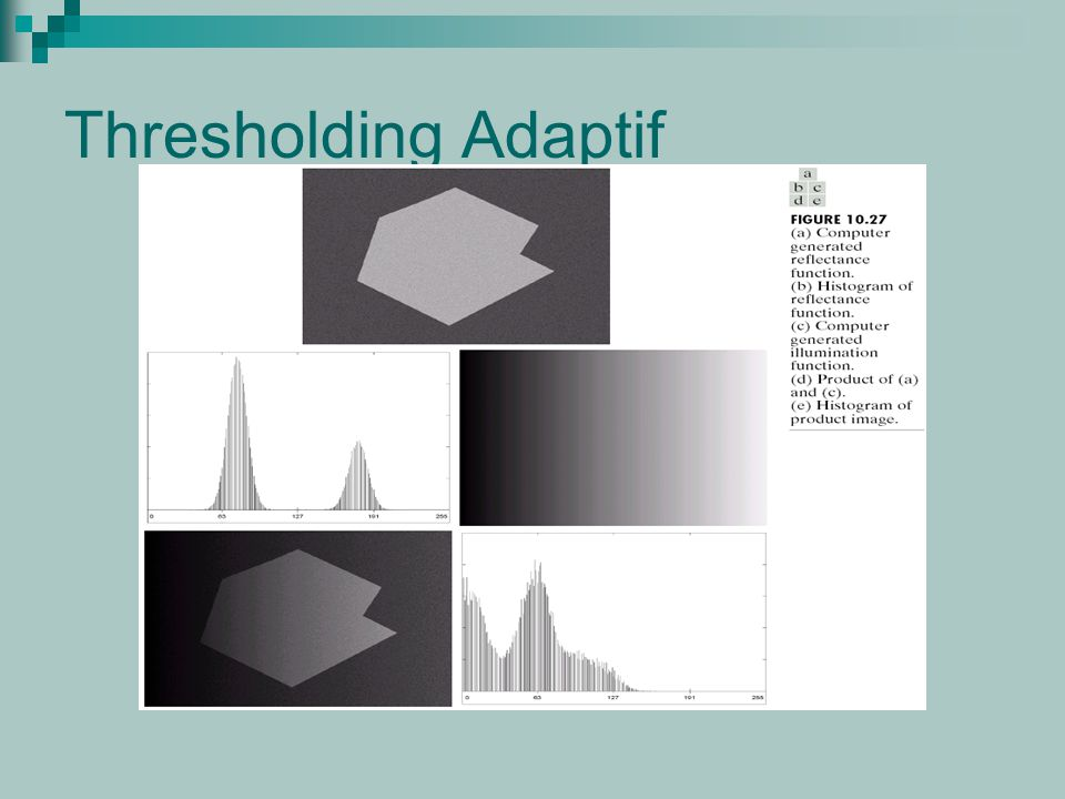 Thresholding Adaptif