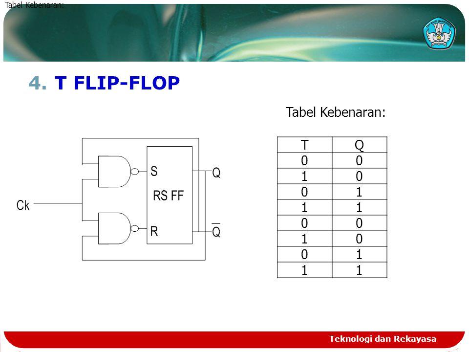 T FLIP-FLOP Tabel Kebenaran: T Q 1 Tabel Kebenaran: