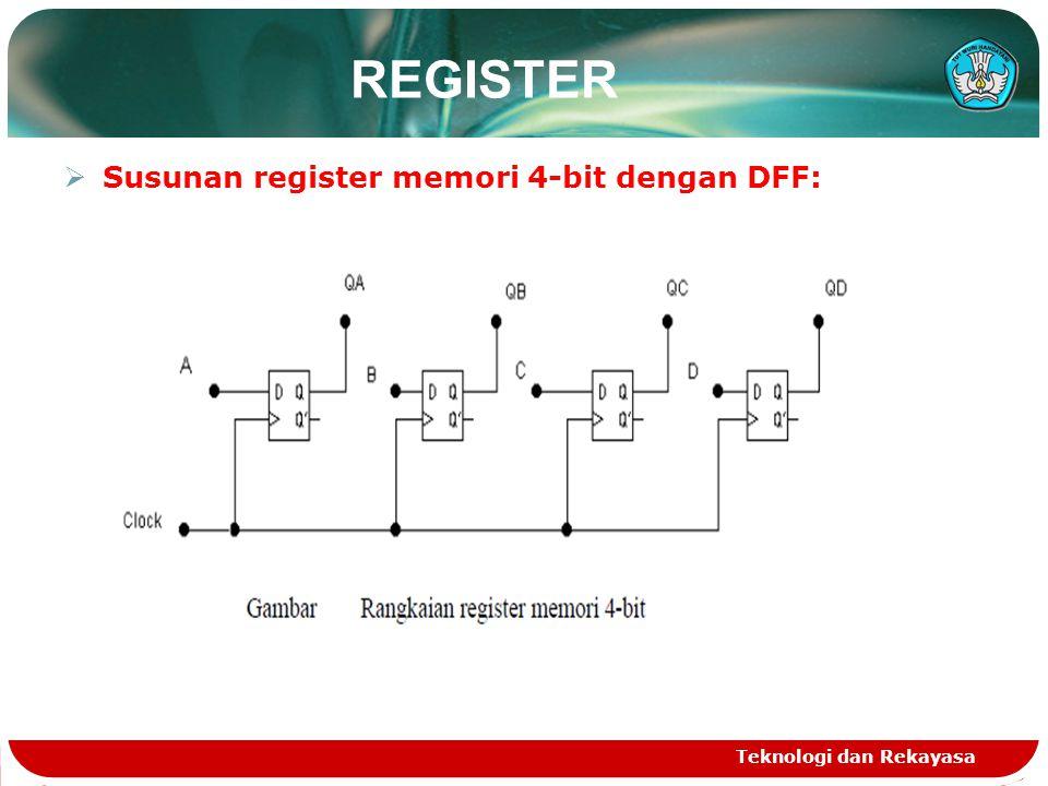 REGISTER Susunan register memori 4-bit dengan DFF: