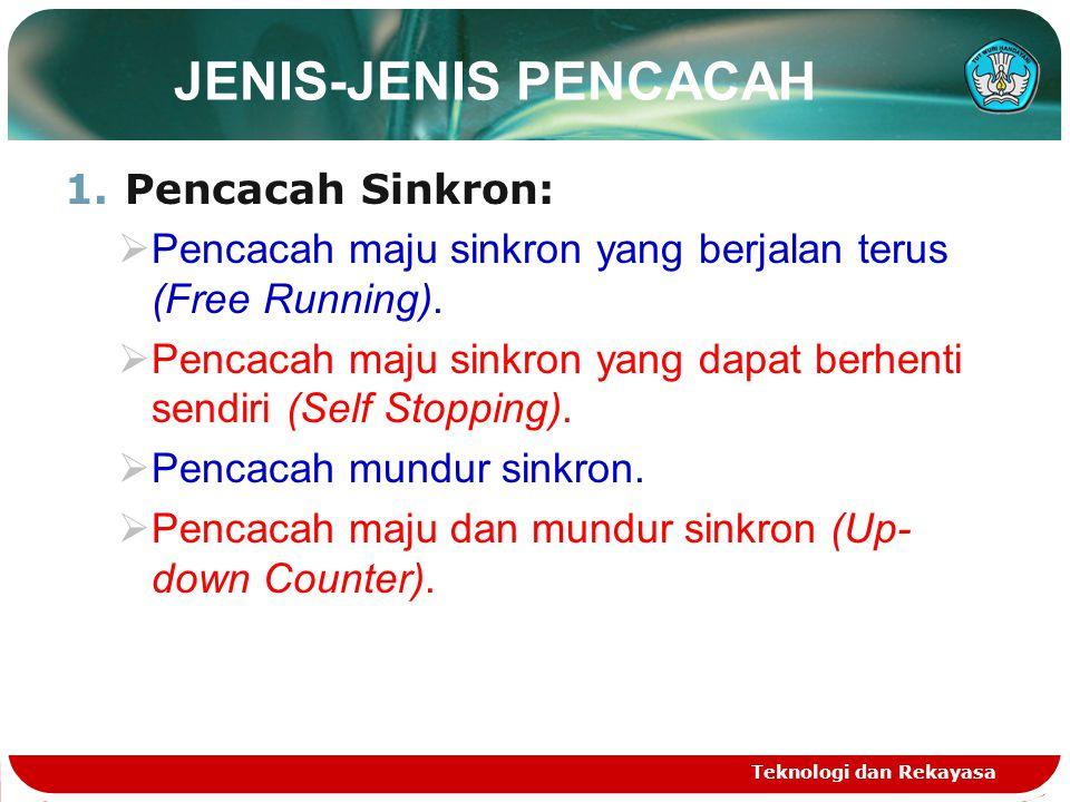 JENIS-JENIS PENCACAH Pencacah Sinkron: