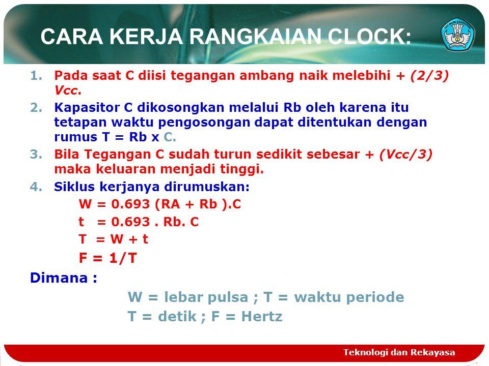 CARA KERJA RANGKAIAN CLOCK: