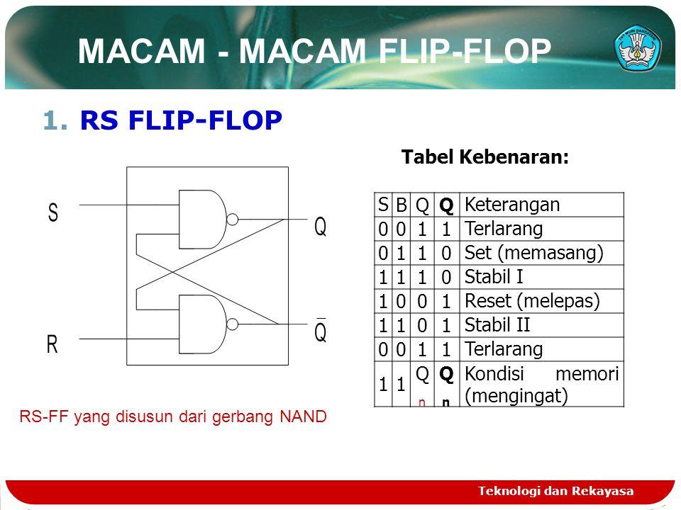 MACAM - MACAM FLIP-FLOP