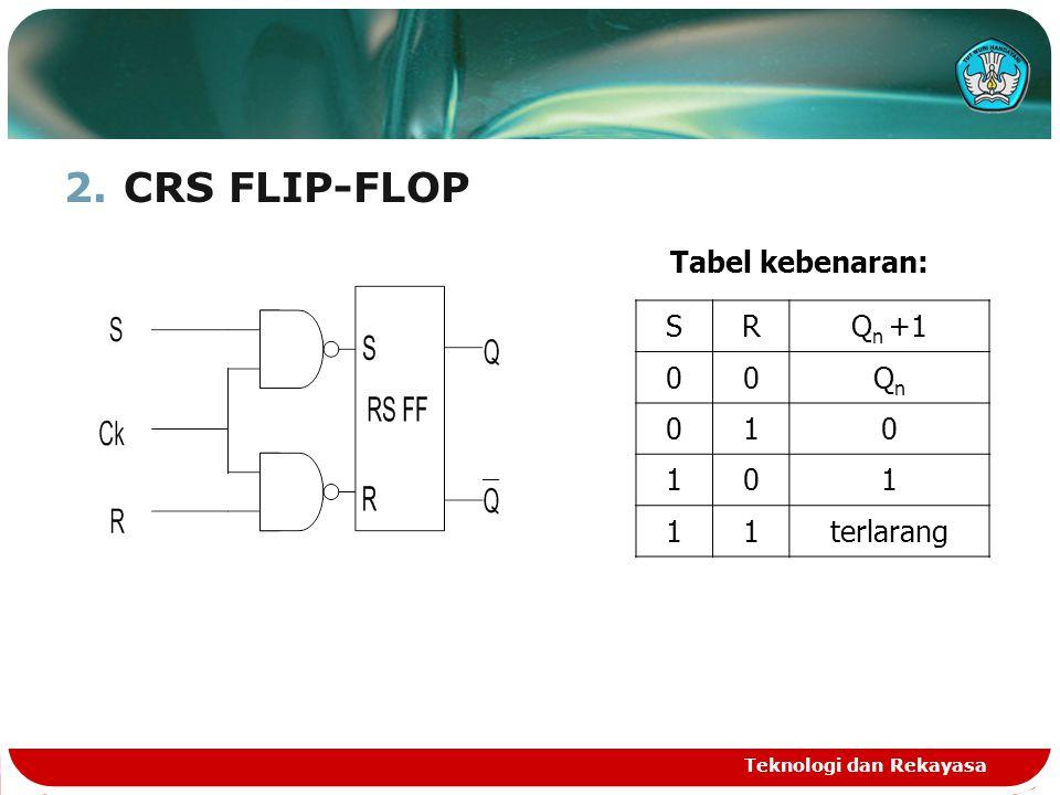 CRS FLIP-FLOP Tabel kebenaran: S R Qn +1 Qn 1 terlarang