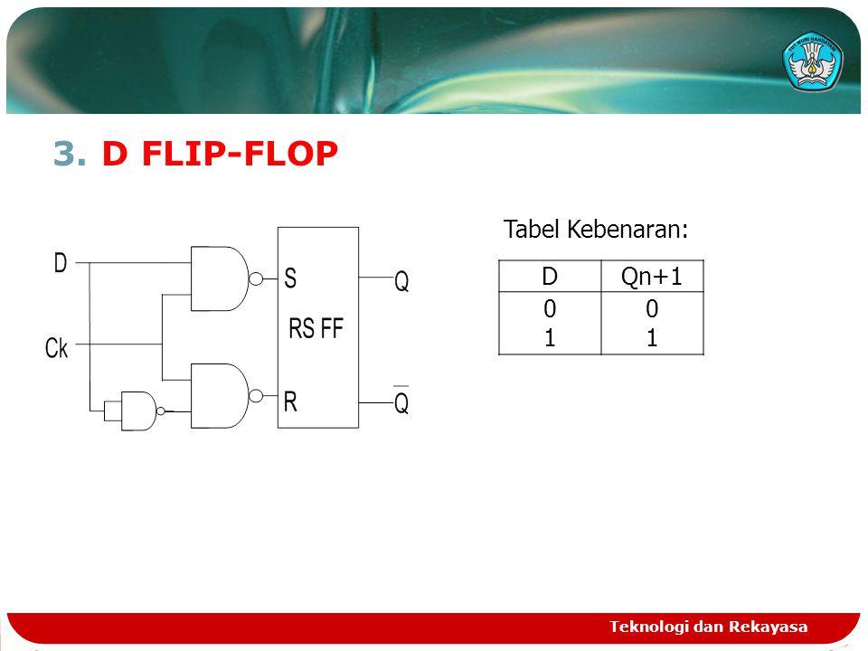 D FLIP-FLOP Tabel Kebenaran: D Qn+1 1 Teknologi dan Rekayasa