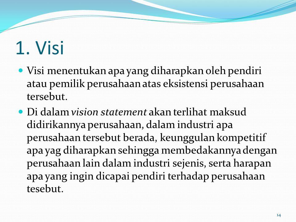 1. Visi Visi menentukan apa yang diharapkan oleh pendiri atau pemilik perusahaan atas eksistensi perusahaan tersebut.