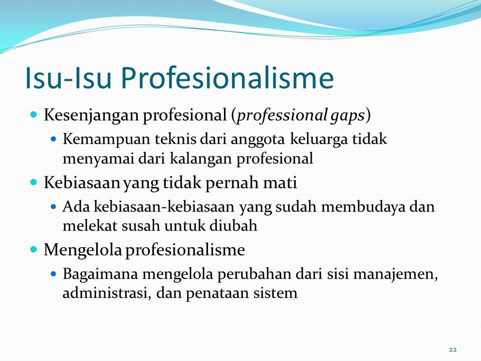 Isu-Isu Profesionalisme