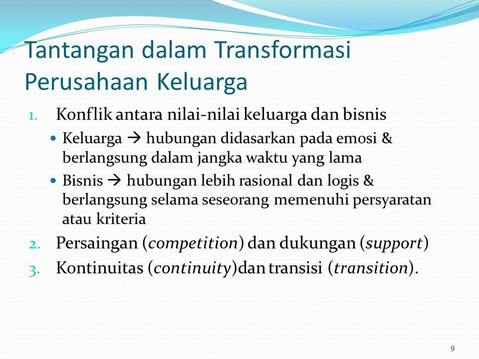Tantangan dalam Transformasi Perusahaan Keluarga