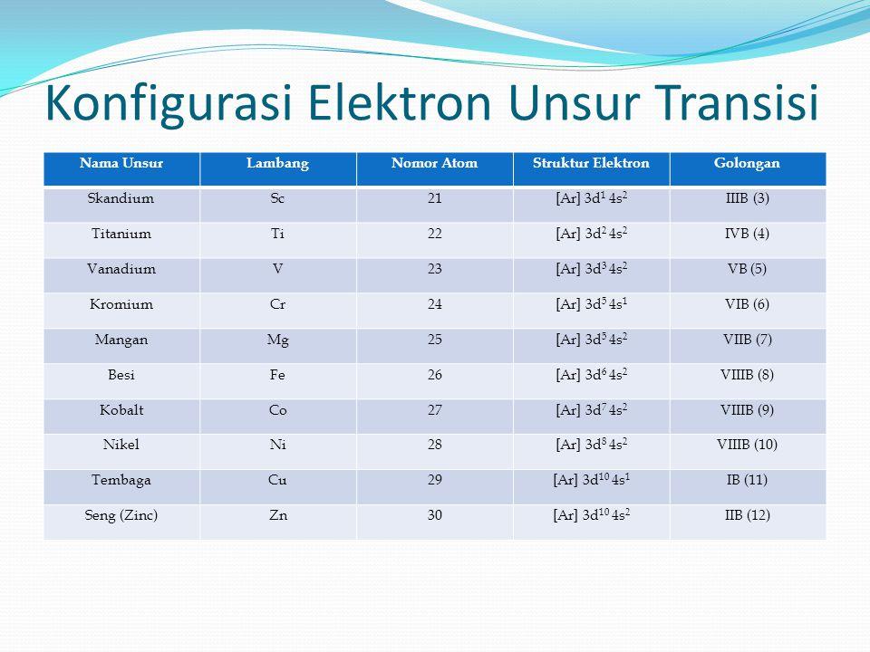 Konfigurasi Elektron Unsur Transisi