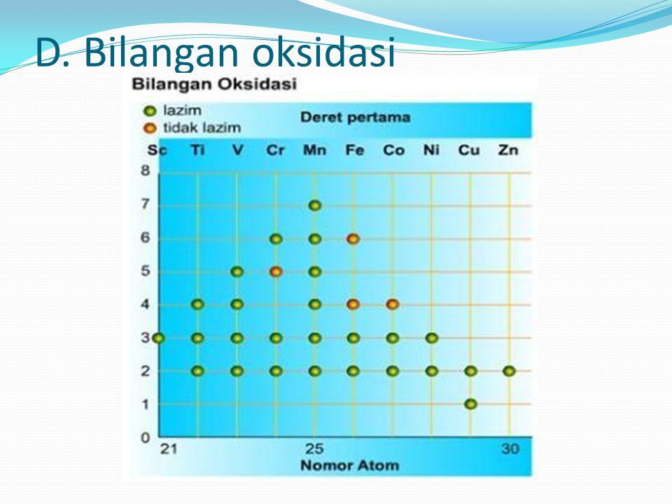 D. Bilangan oksidasi