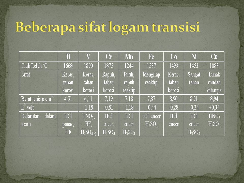 Beberapa sifat logam transisi
