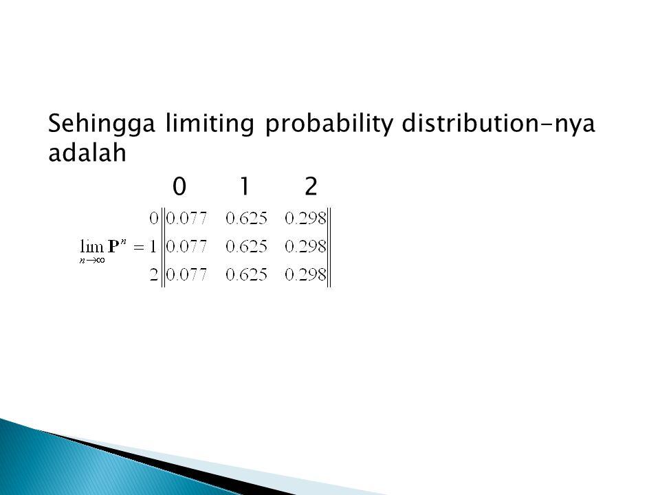Sehingga limiting probability distribution-nya adalah 0 1 2