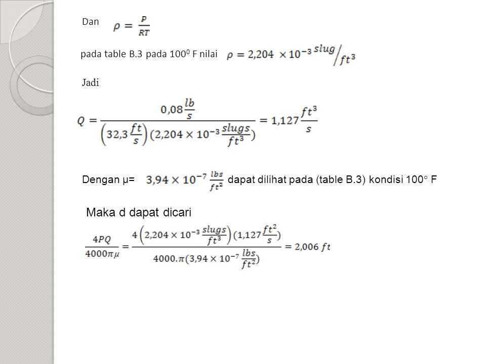 Maka d dapat dicari Dan pada table B.3 pada 1000 F nilai Jadi