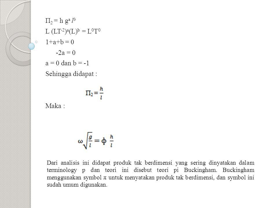 П2 = h ga lb L (LT-2)a(L)b = L0T0 1+a+b = 0 -2a = 0 a = 0 dan b = -1