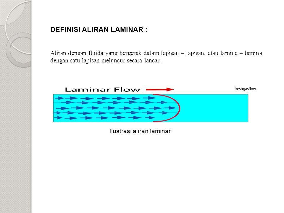 DEFINISI ALIRAN LAMINAR :