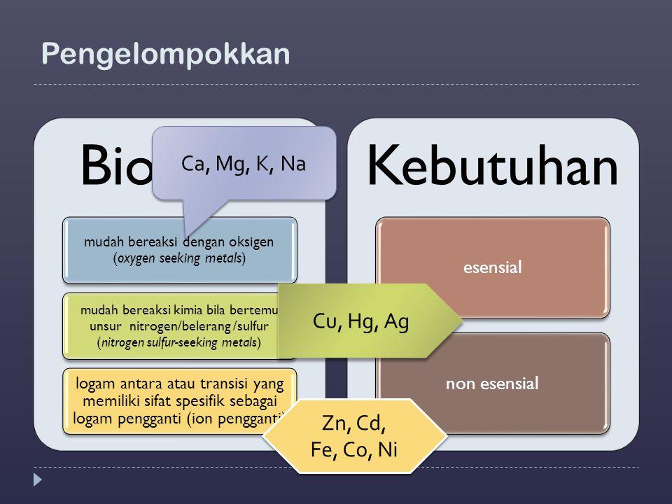 mudah bereaksi dengan oksigen (oxygen seeking metals)