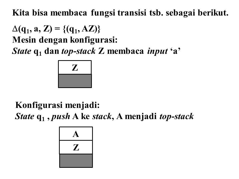 Kita bisa membaca fungsi transisi tsb. sebagai berikut.